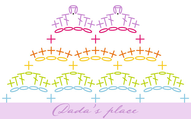 New Primavera tunic chart