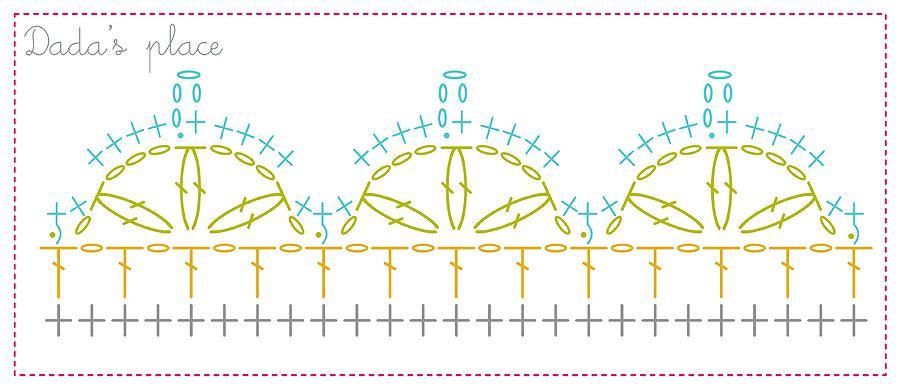 Free crochet border chart
