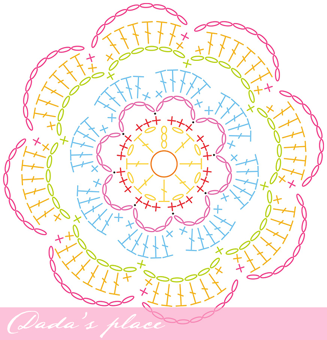 Secret garden flower free crochet chart