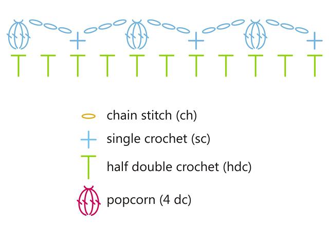 Smitten blanket crochet border chart